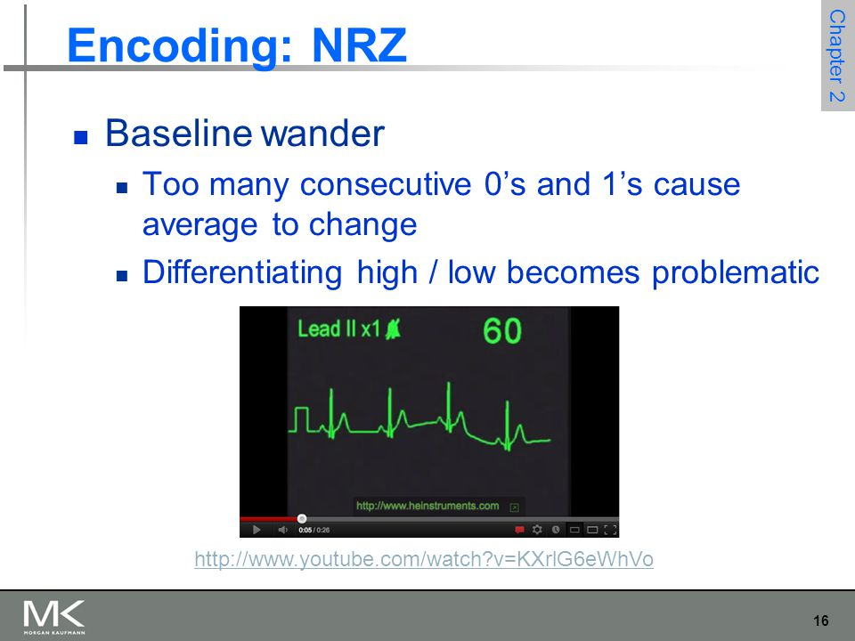 16 Chapter 2 Encoding: NRZ Baseline wander Too many consecutive 0's and 1's cause average to change Differentiating high / low becomes problematic http://www.youtube.com/watch v=KXrlG6eWhVo