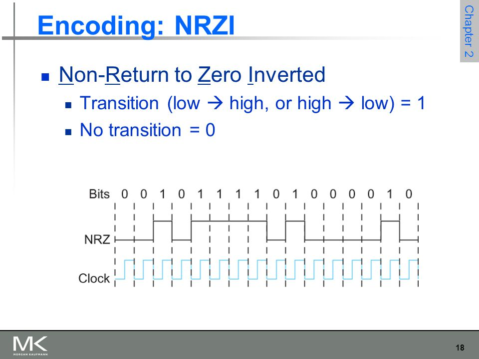 18 Chapter 2 Encoding: NRZI Non-Return to Zero Inverted Transition (low  high, or high  low) = 1 No transition = 0