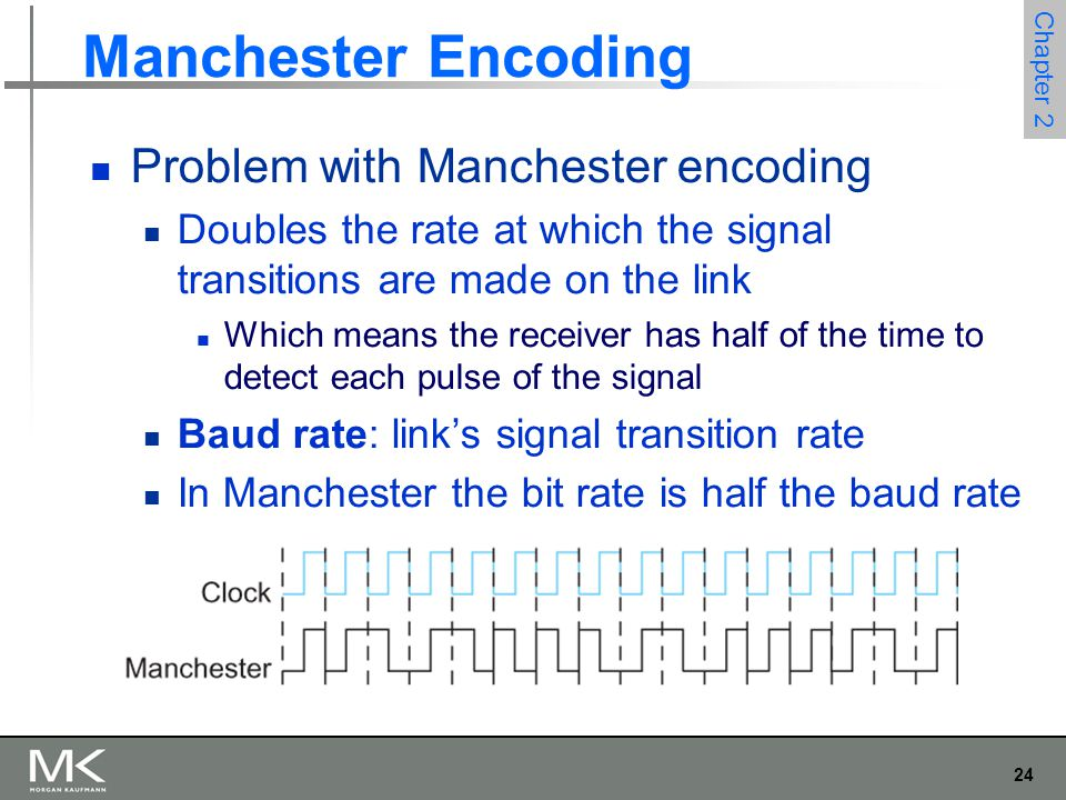 24 Chapter 2 Manchester Encoding Problem with Manchester encoding Doubles the rate at which the signal transitions are made on the link Which means the receiver has half of the time to detect each pulse of the signal Baud rate: link's signal transition rate In Manchester the bit rate is half the baud rate