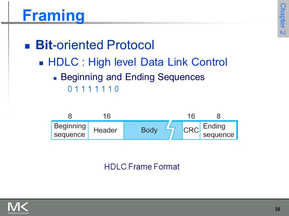 35 Chapter 2 Framing Bit-oriented Protocol HDLC : High level Data Link Control Beginning and Ending Sequences 0 1 1 1 1 1 1 0 HDLC Frame Format