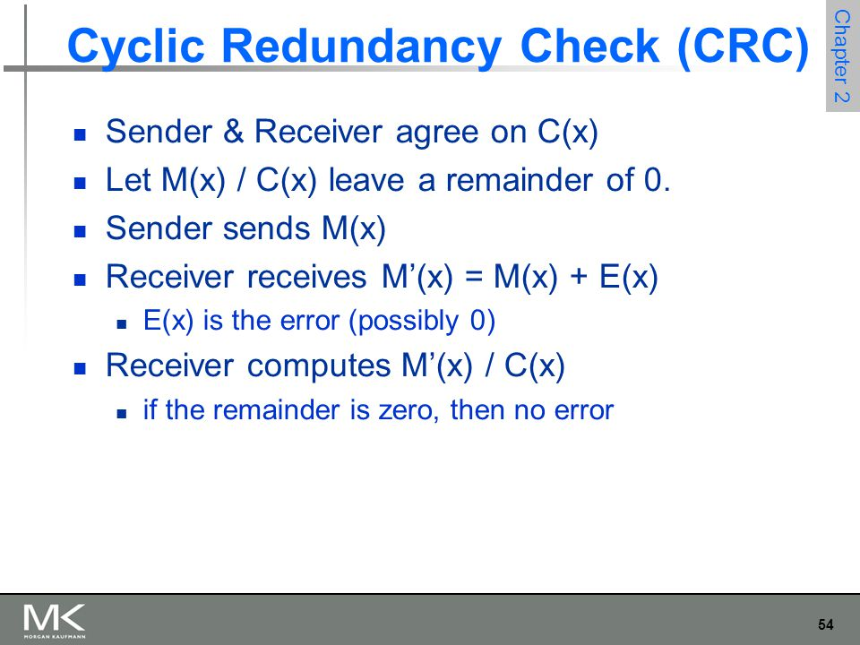 54 Chapter 2 Cyclic Redundancy Check (CRC) Sender & Receiver agree on C(x) Let M(x) / C(x) leave a remainder of 0. Sender sends M(x) Receiver receives