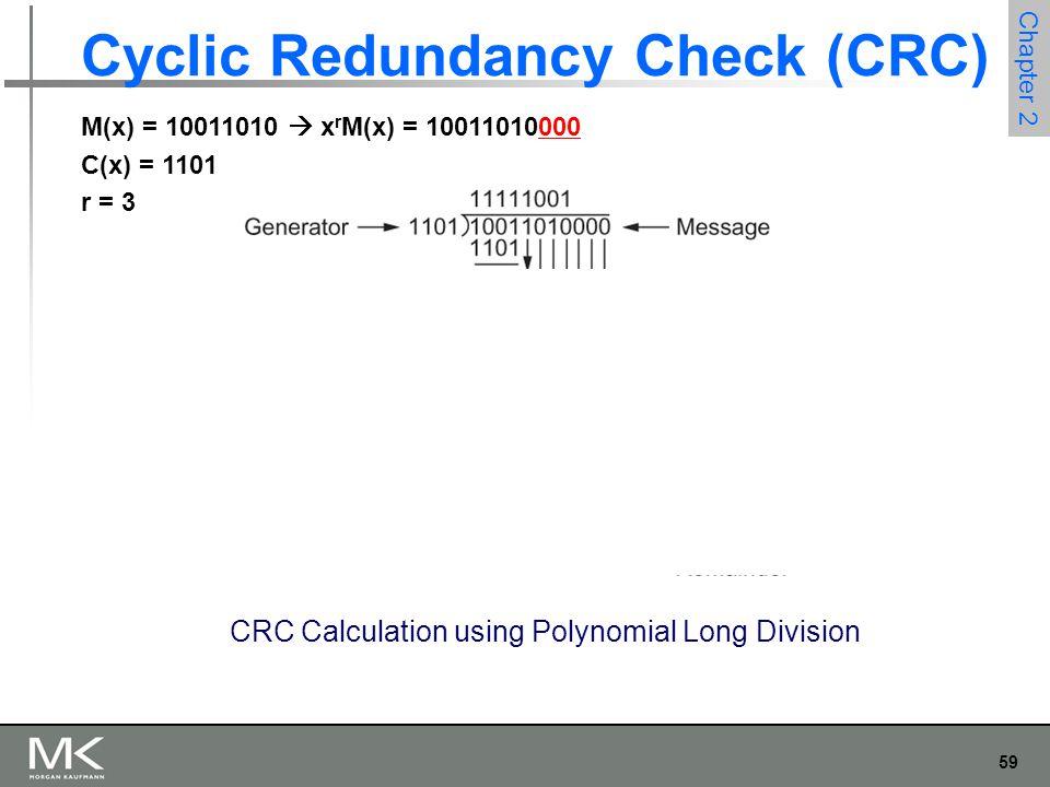 59 Chapter 2 Cyclic Redundancy Check (CRC) CRC Calculation using Polynomial Long Division M(x) = 10011010  x r M(x) = 10011010000 C(x) = 1101 r = 3