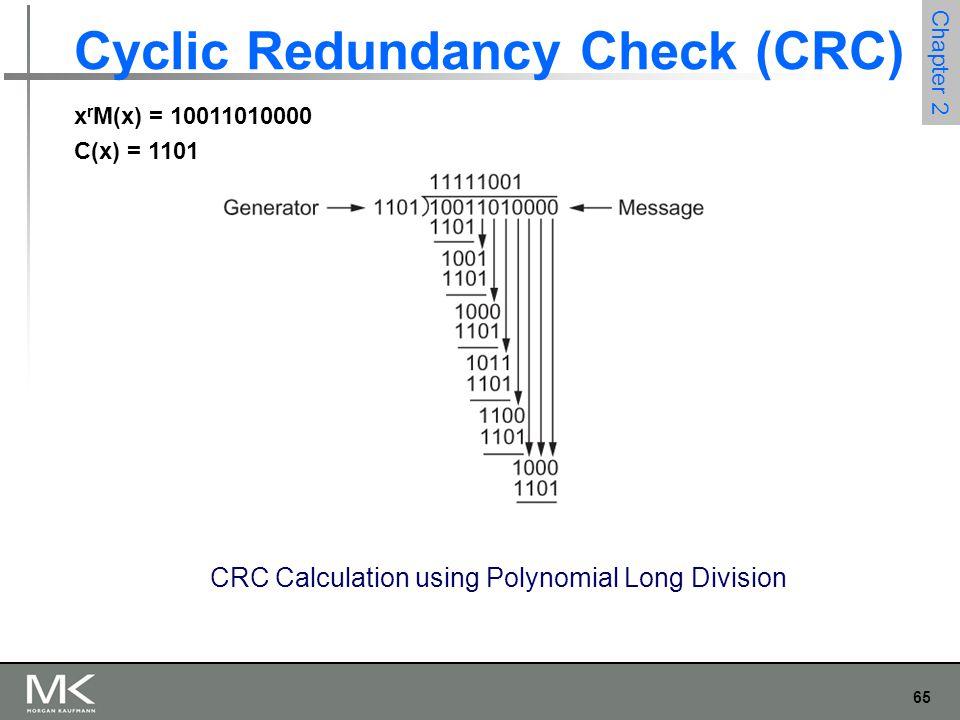 65 Chapter 2 Cyclic Redundancy Check (CRC) CRC Calculation using Polynomial Long Division x r M(x) = 10011010000 C(x) = 1101