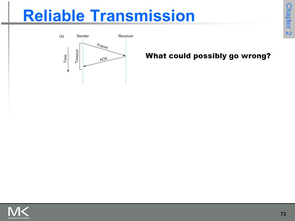 73 Chapter 2 Reliable Transmission What could possibly go wrong?