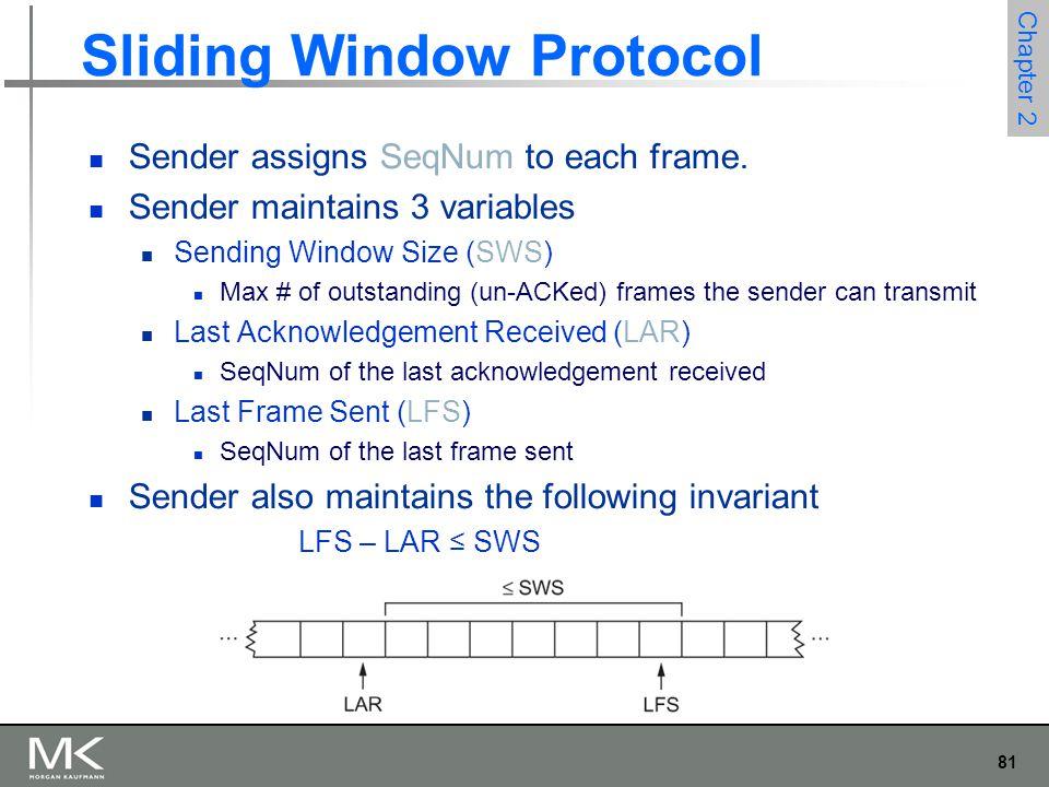 81 Chapter 2 Sliding Window Protocol Sender assigns SeqNum to each frame.