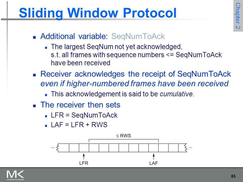 85 Chapter 2 Sliding Window Protocol Additional variable: SeqNumToAck The largest SeqNum not yet acknowledged, s.t. all frames with sequence numbers <