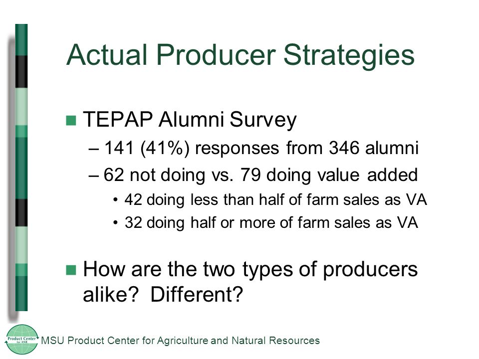 MSU Product Center for Agriculture and Natural Resources Actual Producer Strategies TEPAP Alumni Survey –141 (41%) responses from 346 alumni –62 not doing vs.