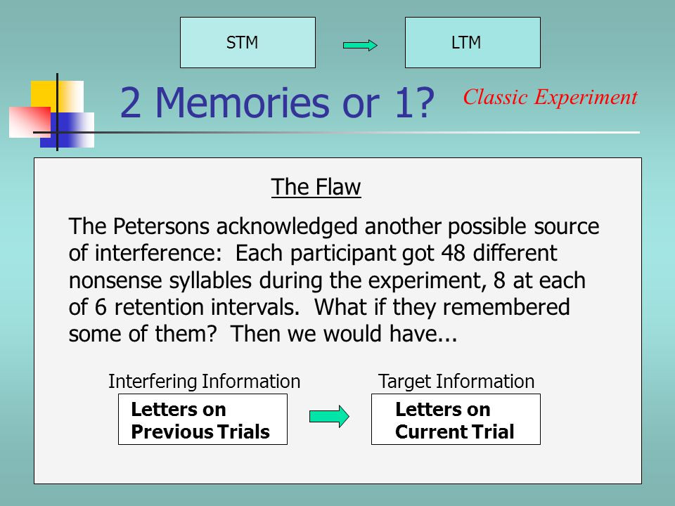 STMLTM Importance Classic Experiment This would be _______________ interference (retroactive or proactive).
