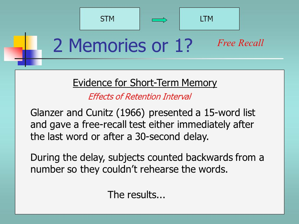 STMLTM Evidence for Short-Term Memory Free Recall Dual-store theorists say the beginning and middle words are recalled from LTM.