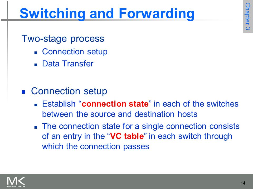 """14 Chapter 3 Switching and Forwarding Two-stage process Connection setup Data Transfer Connection setup Establish """"connection state"""" in each of the sw"""