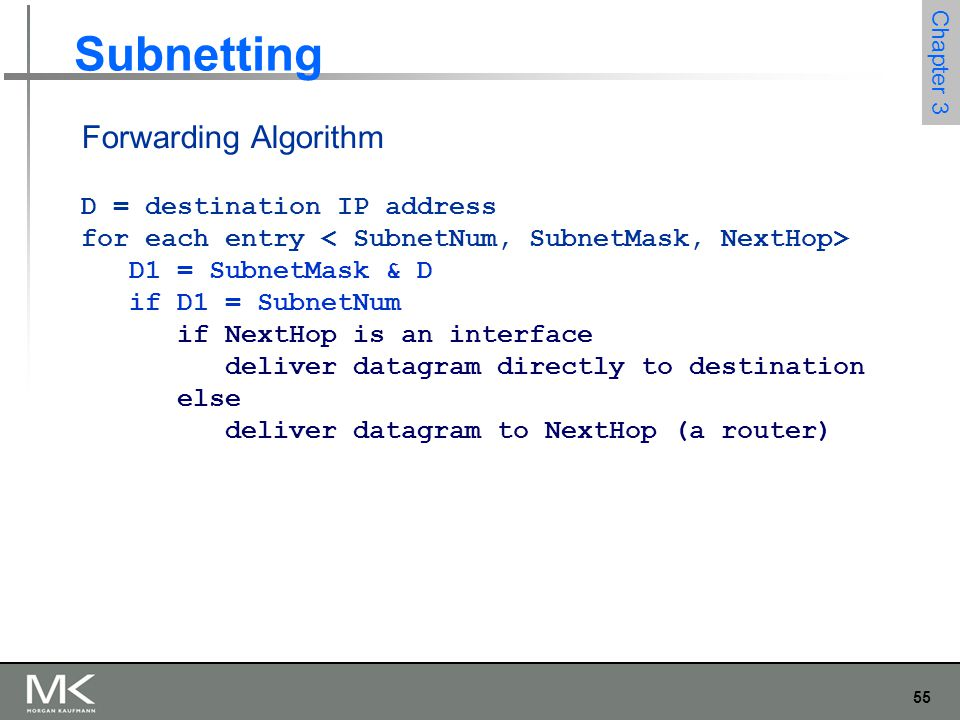 55 Chapter 3 Subnetting Forwarding Algorithm D = destination IP address for each entry D1 = SubnetMask & D if D1 = SubnetNum if NextHop is an interfac