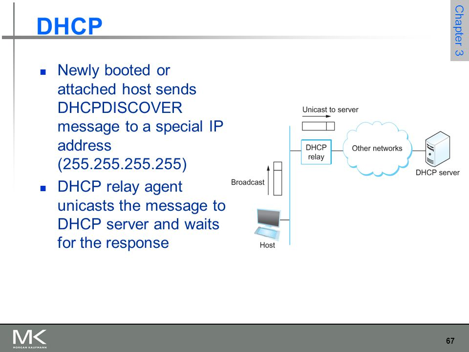 67 Chapter 3 DHCP Newly booted or attached host sends DHCPDISCOVER message to a special IP address (255.255.255.255) DHCP relay agent unicasts the mes