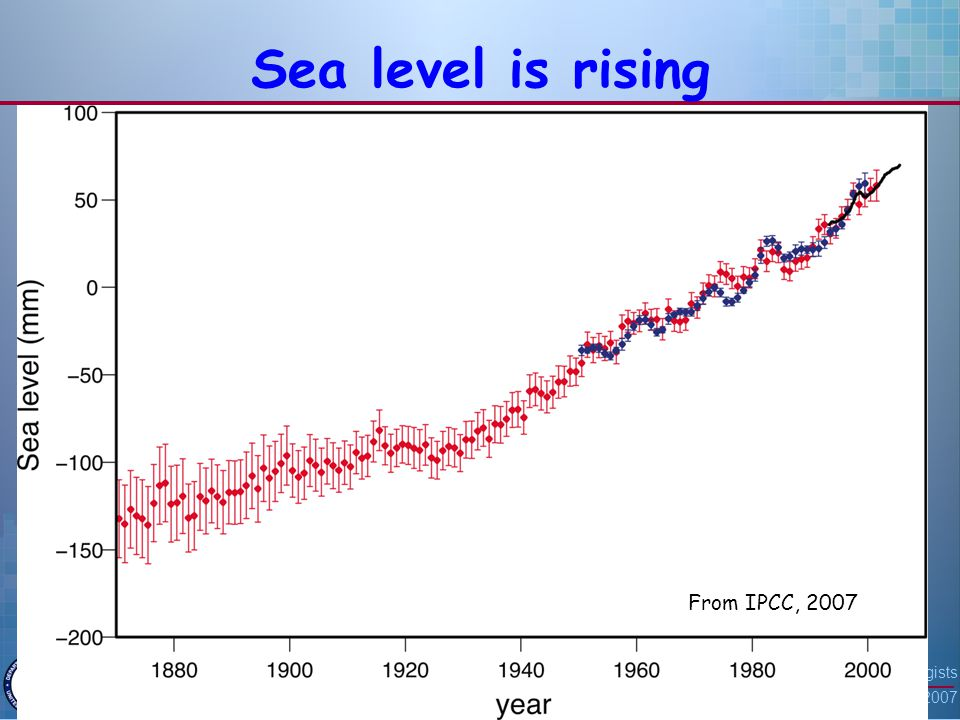 American Association of Petroleum Geologists San Antonio, TX April 23, 2007 32 Sea level is rising From IPCC, 2007