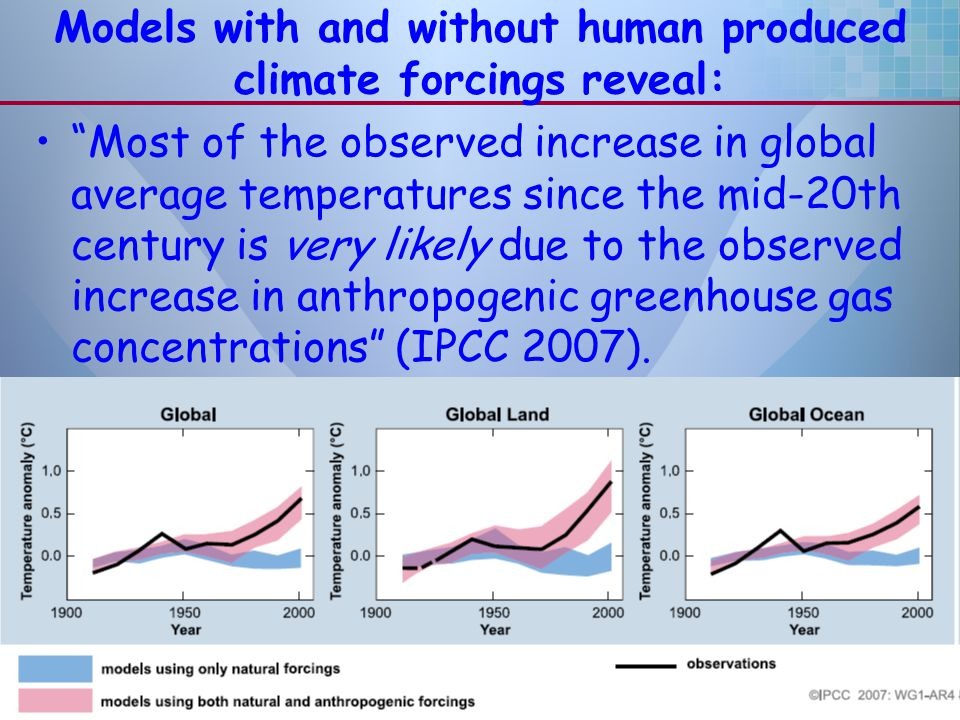 American Association of Petroleum Geologists San Antonio, TX April 23, 2007 37 Models with and without human produced climate forcings reveal: Most of the observed increase in global average temperatures since the mid-20th century is very likely due to the observed increase in anthropogenic greenhouse gas concentrations (IPCC 2007).