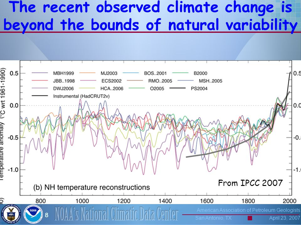 American Association of Petroleum Geologists San Antonio, TX April 23, 2007 8 The recent observed climate change is beyond the bounds of natural variability From IPCC 2007