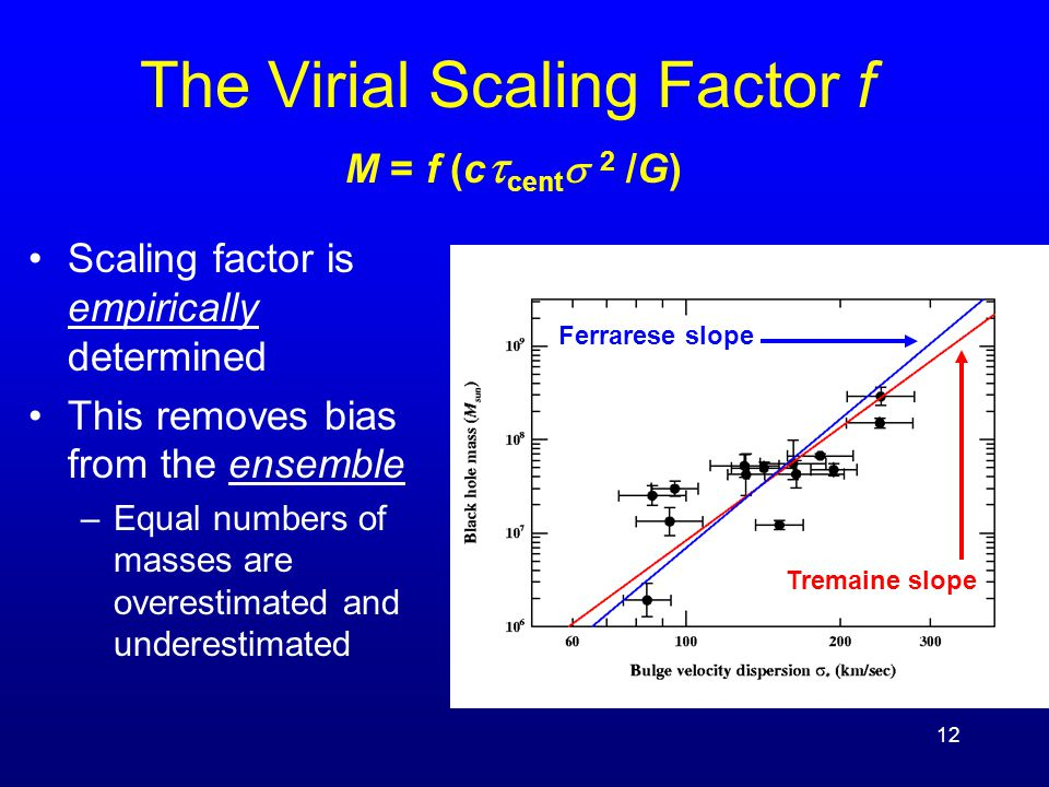 12 The Virial Scaling Factor f Scaling factor is empirically determined This removes bias from the ensemble –Equal numbers of masses are overestimated