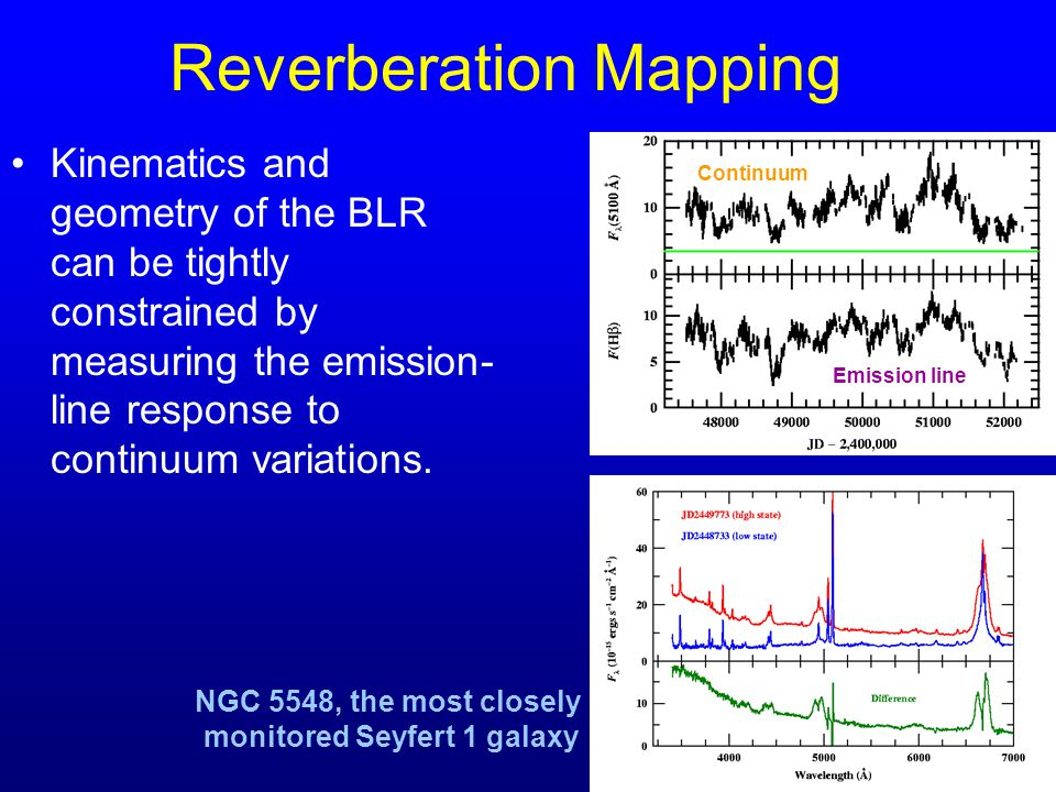 3 Reverberation Mapping Kinematics and geometry of the BLR can be tightly constrained by measuring the emission- line response to continuum variations