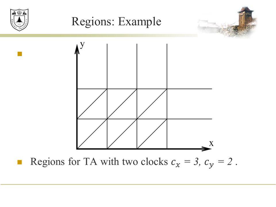 Regions: Example