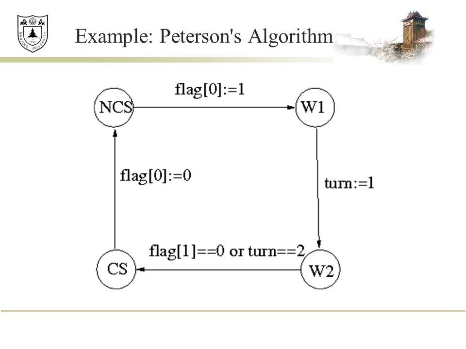 Example: Peterson's Algorithm