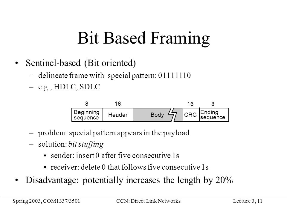 Lecture 3, 11Spring 2003, COM1337/3501CCN: Direct Link Networks Bit Based Framing Sentinel-based (Bit oriented) –delineate frame with special pattern: