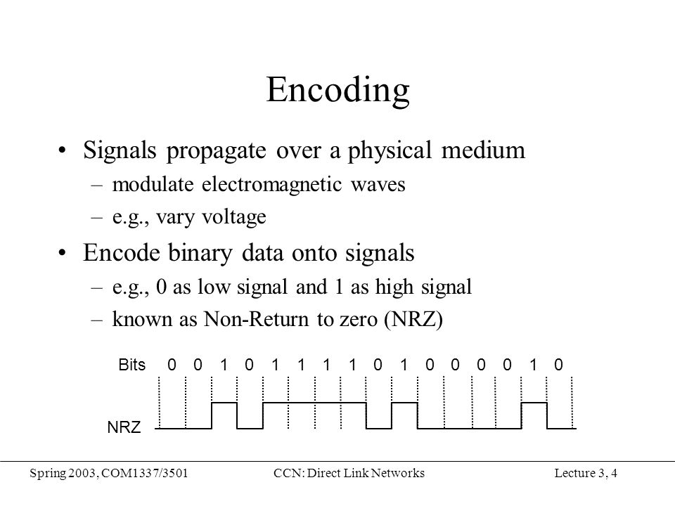 Lecture 3, 4Spring 2003, COM1337/3501CCN: Direct Link Networks Encoding Signals propagate over a physical medium –modulate electromagnetic waves –e.g.
