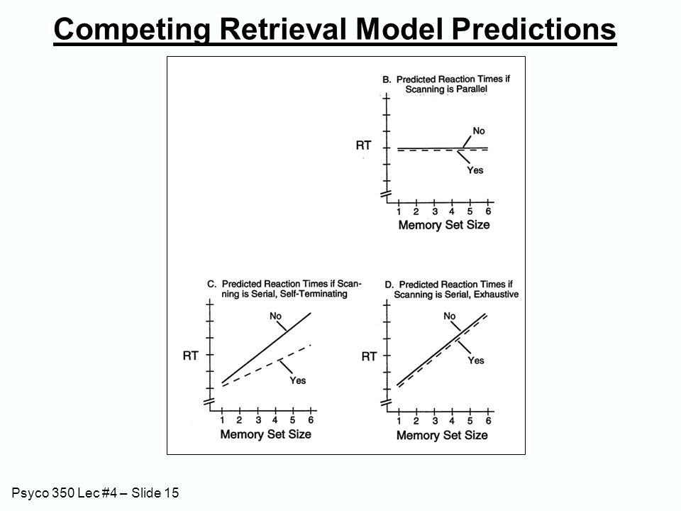 Psyco 350 Lec #4 – Slide 15 Competing Retrieval Model Predictions