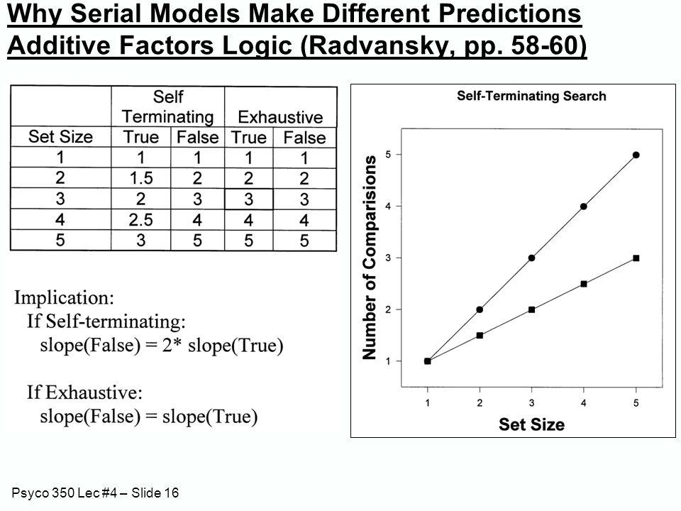 Psyco 350 Lec #4 – Slide 16 Why Serial Models Make Different Predictions Additive Factors Logic (Radvansky, pp. 58-60)