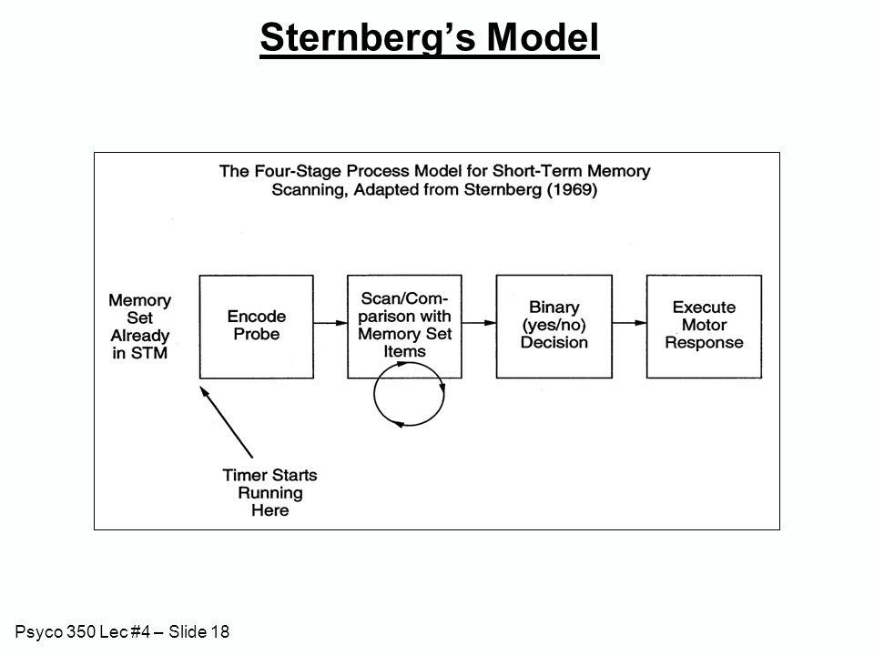 Psyco 350 Lec #4 – Slide 18 Sternberg's Model