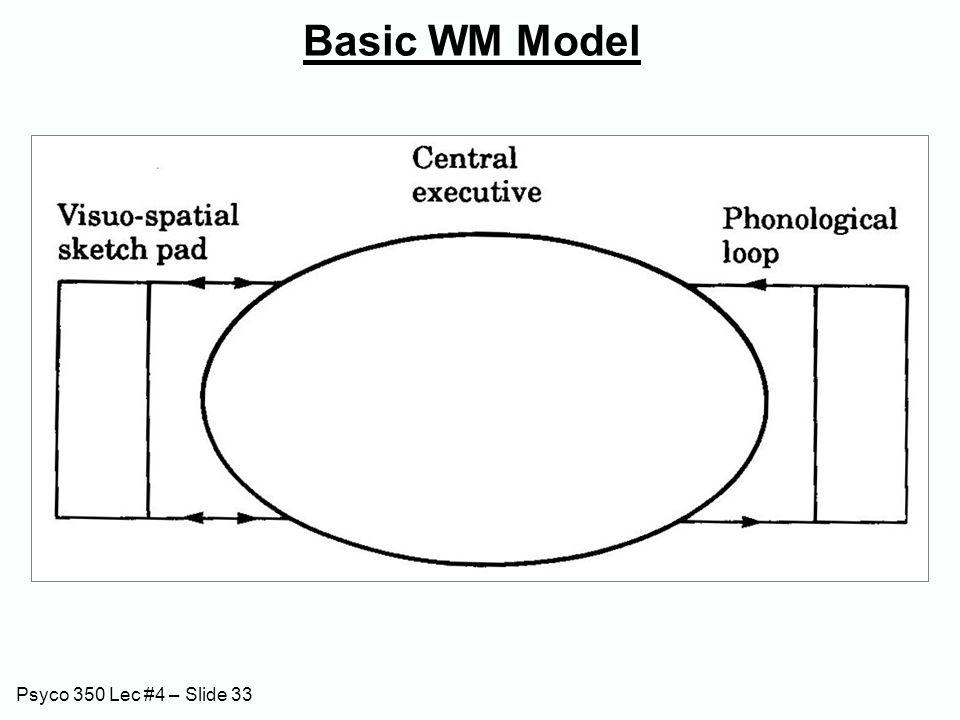 Psyco 350 Lec #4 – Slide 33 Basic WM Model