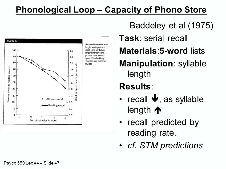 Psyco 350 Lec #4 – Slide 47 Phonological Loop – Capacity of Phono Store Baddeley et al (1975) Task: serial recall Materials:5-word lists Manipulation: