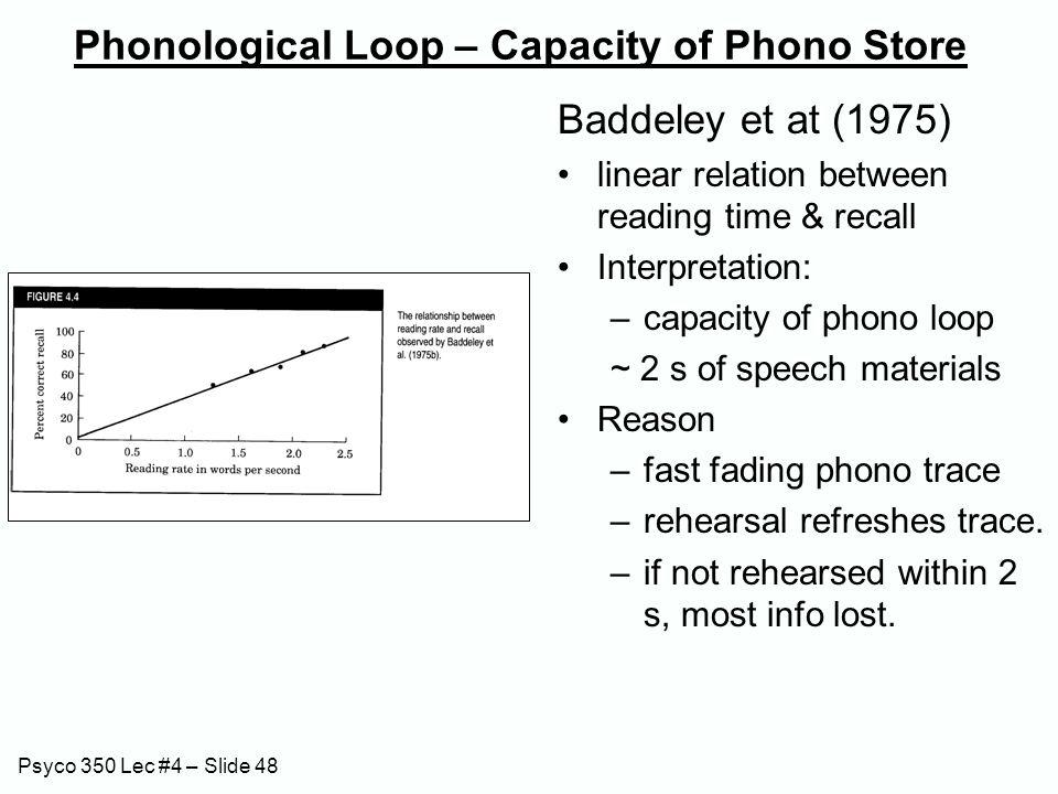 Psyco 350 Lec #4 – Slide 48 Phonological Loop – Capacity of Phono Store Baddeley et at (1975) linear relation between reading time & recall Interpreta