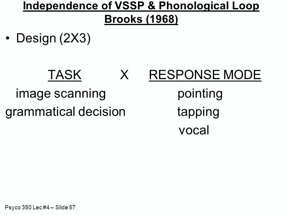 Psyco 350 Lec #4 – Slide 57 Independence of VSSP & Phonological Loop Brooks (1968) Design (2X3) TASKXRESPONSE MODE image scanningpointing grammatical