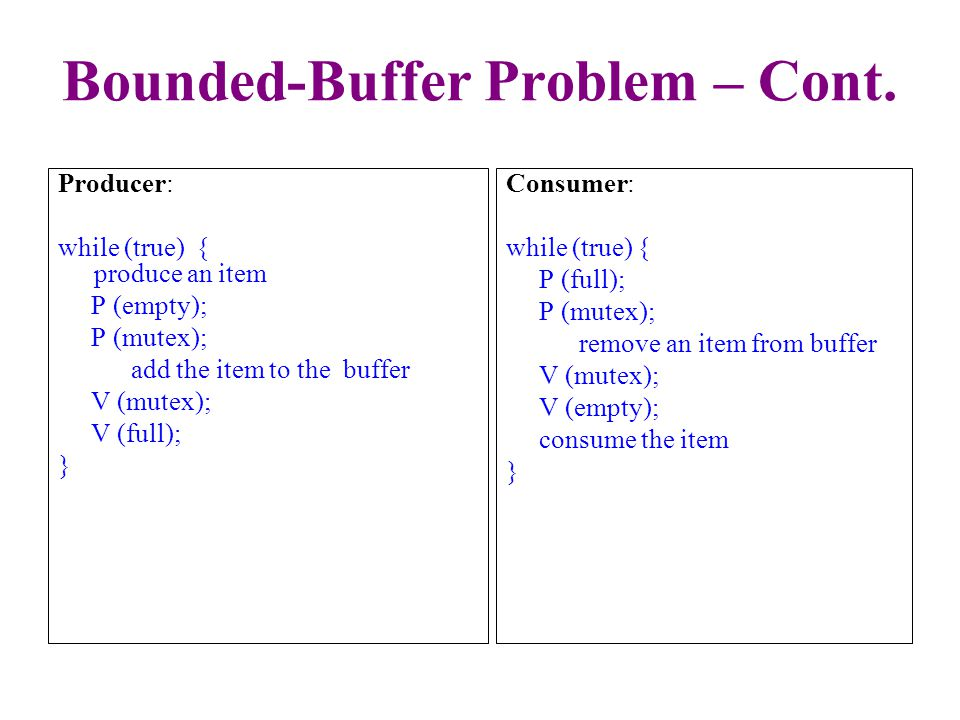 Bounded-Buffer Problem – Cont.