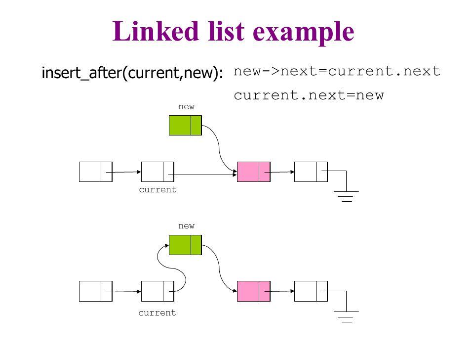 new->next=current.next current new current new current.next=new insert_after(current,new): Linked list example