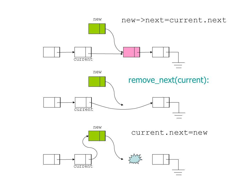 current new current new current new new->next=current.next remove_next(current): current.next=new