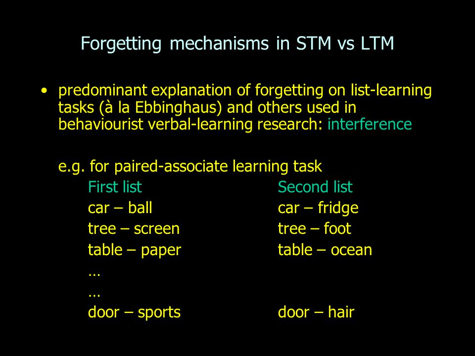 predominant explanation of forgetting on list-learning tasks (à la Ebbinghaus) and others used in behaviourist verbal-learning research: interference