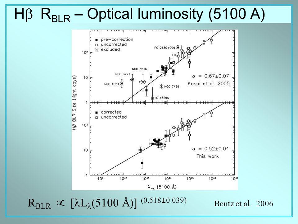 H  R BLR – Optical luminosity (5100 A) R BLR    [ L (5100 Å)] (0.518±0.039) Bentz et al. 2006