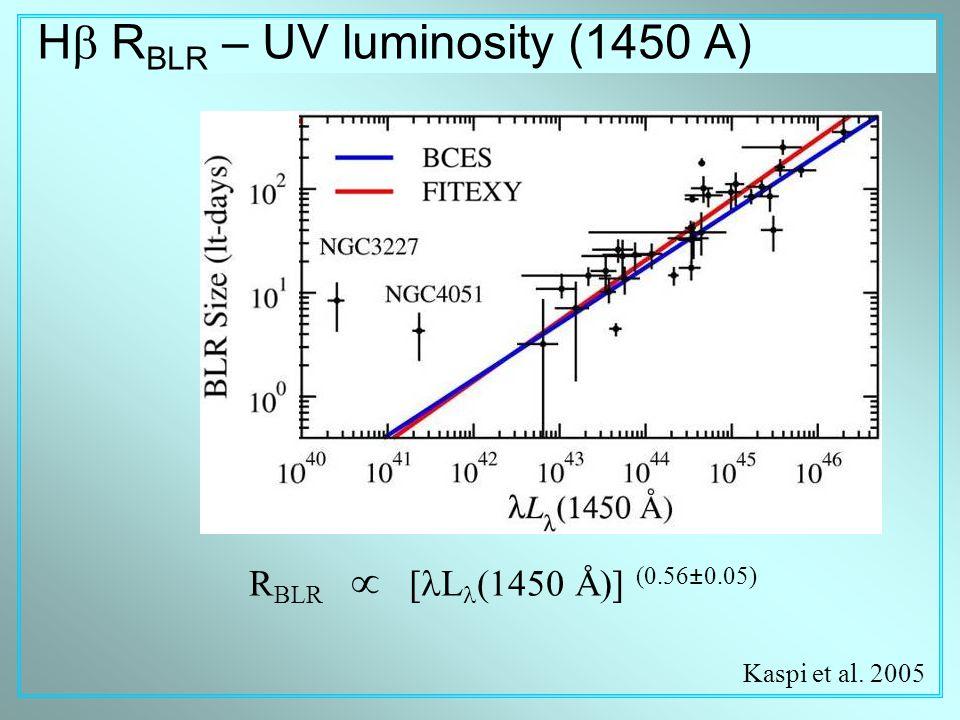 H  R BLR – UV luminosity (1450 A) R BLR   [ L (1450 Å)] (0.56±0.05) Kaspi et al. 2005