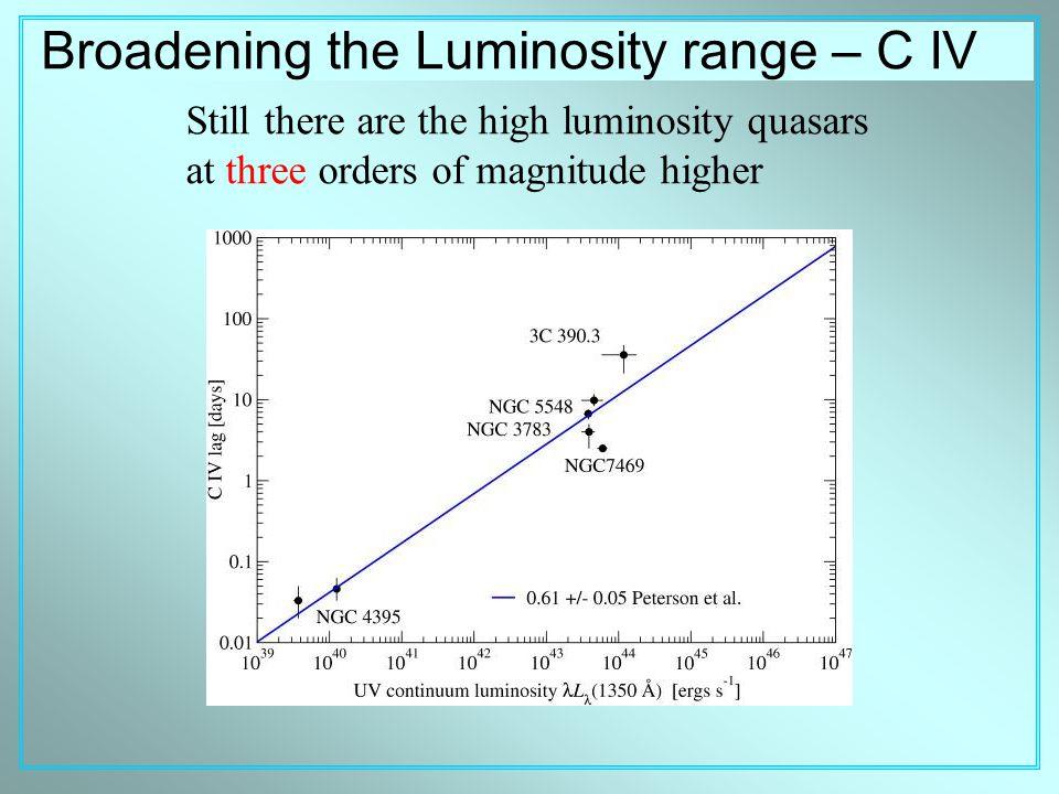 Broadening the Luminosity range – C IV Still there are the high luminosity quasars at three orders of magnitude higher