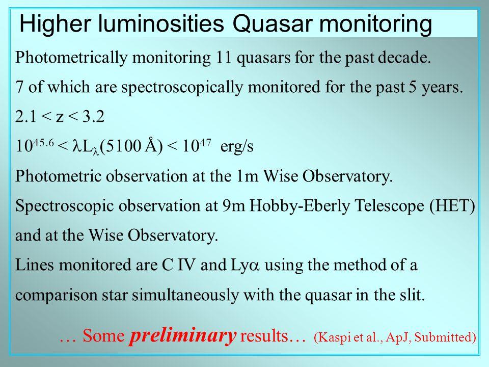 Higher luminosities Quasar monitoring Photometrically monitoring 11 quasars for the past decade.