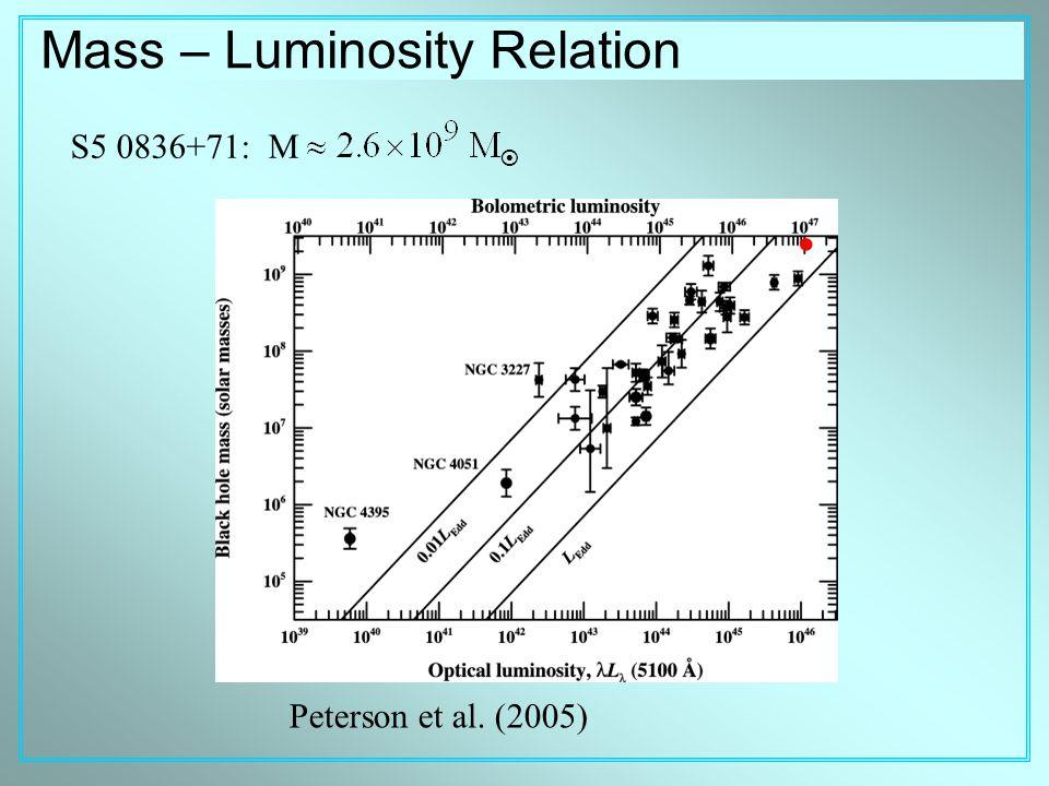 Mass – Luminosity Relation Peterson et al. (2005) S5 0836+71: M .