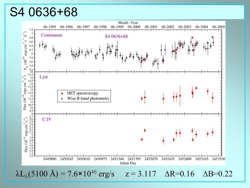 S4 0636+68 L (5100 Å) = 7.6×10 46 erg/s z = 3.117  R=0.16  B=0.22