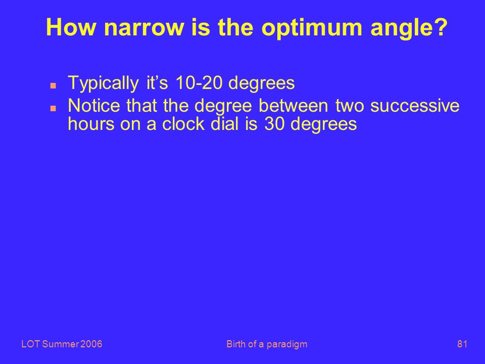 LOT Summer 2006Birth of a paradigm81 How narrow is the optimum angle? n Typically it's 10-20 degrees n Notice that the degree between two successive h