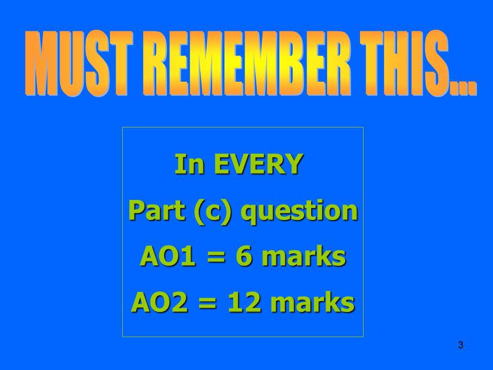 4 AO1 skills PSYCHOLOGY AS Knowledge & understanding