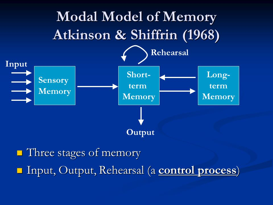 Modal Model of Memory Atkinson & Shiffrin (1968) Three stages of memory Three stages of memory Input, Output, Rehearsal (a control process) Input, Output, Rehearsal (a control process) Sensory Memory Short- term Memory Long- term Memory Rehearsal Output Input