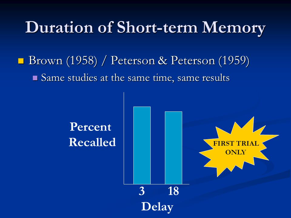 Duration of Short-term Memory Brown (1958) / Peterson & Peterson (1959) Brown (1958) / Peterson & Peterson (1959) Same studies at the same time, same results Same studies at the same time, same results Percent Recalled 318 Delay FIRST TRIAL ONLY