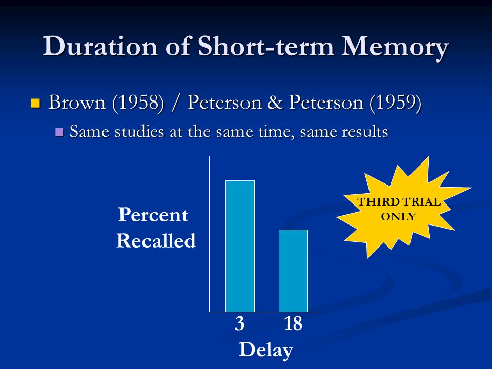 Duration of Short-term Memory Brown (1958) / Peterson & Peterson (1959) Brown (1958) / Peterson & Peterson (1959) Same studies at the same time, same results Same studies at the same time, same results Percent Recalled 318 Delay THIRD TRIAL ONLY