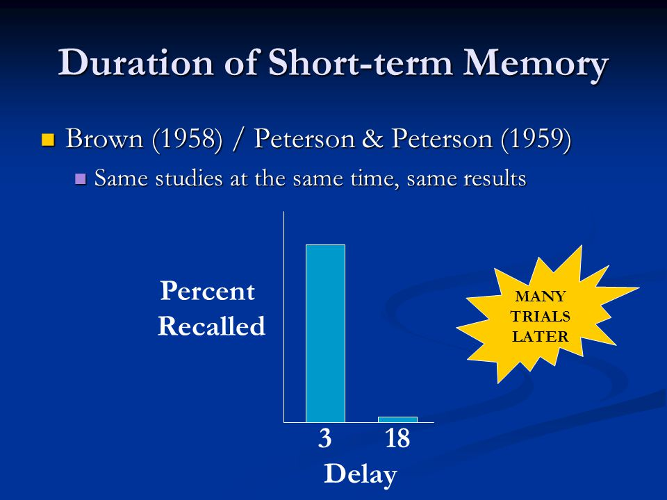 Duration of Short-term Memory Brown (1958) / Peterson & Peterson (1959) Brown (1958) / Peterson & Peterson (1959) Same studies at the same time, same results Same studies at the same time, same results Percent Recalled 318 Delay MANY TRIALS LATER