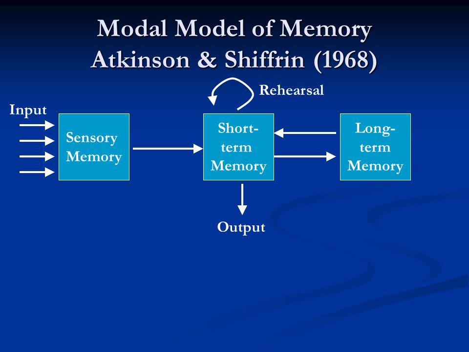 Modal Model of Memory Atkinson & Shiffrin (1968) Sensory Memory Short- term Memory Long- term Memory Rehearsal Output Input