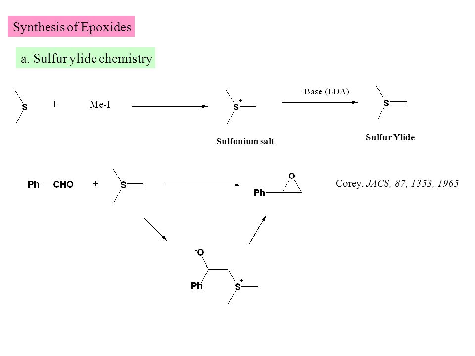 Synthesis of Epoxides a.